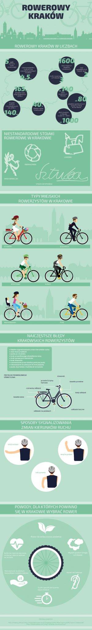infograpic_krakow_02 (1)